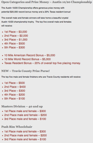 austin 1020 prize money